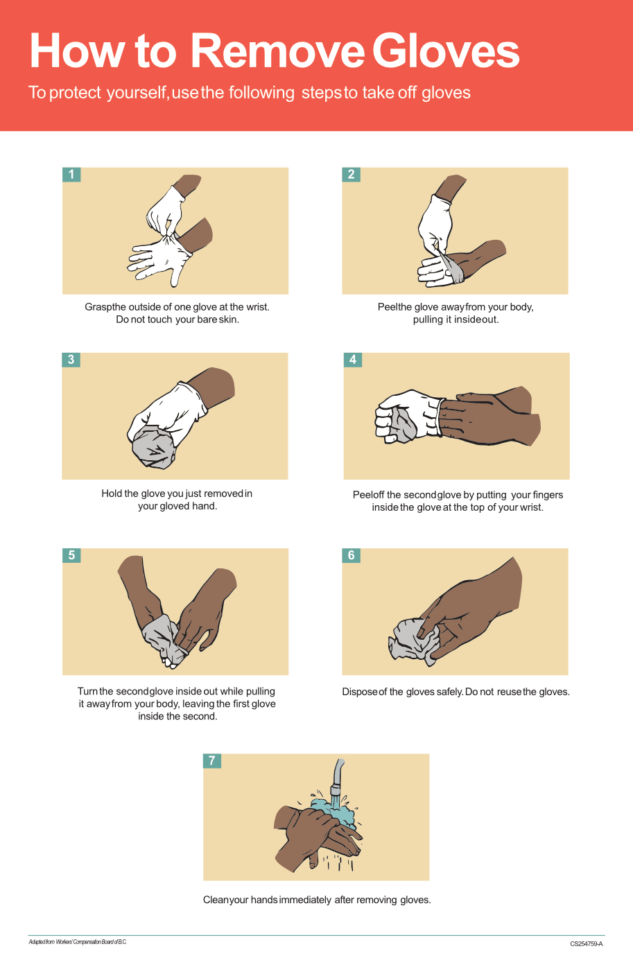 CDC Guide to Glove Removal